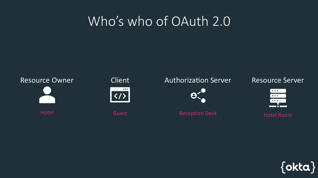 Who's who of OAuth 2.0 Resource Owner Client Au...