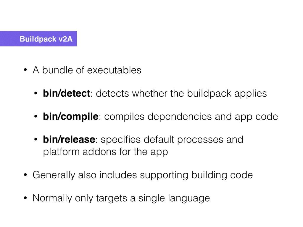 Buildpack v2A • A bundle of executables • bin/d...