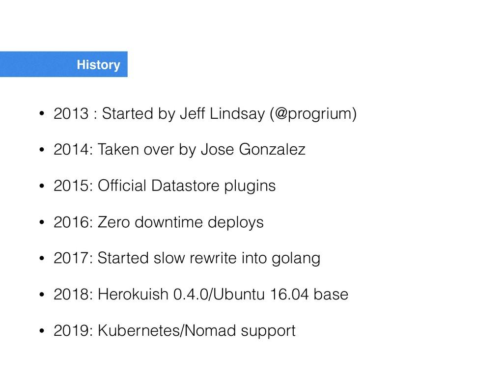 History • 2013 : Started by Jeff Lindsay (@prog...