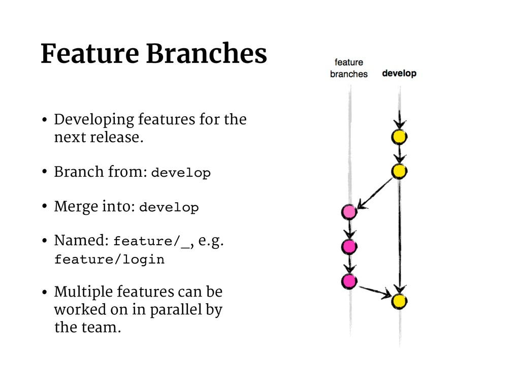 Feature Branches • Developing features for the ...