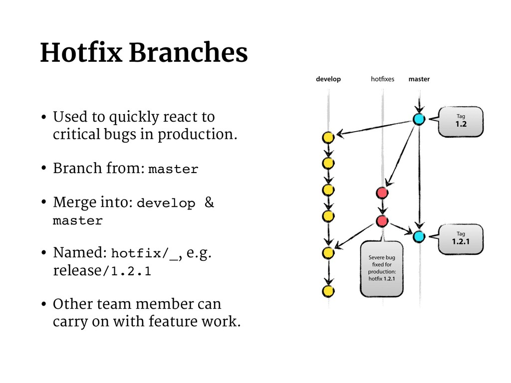 Hotfix Branches • Used to quickly react to criti...