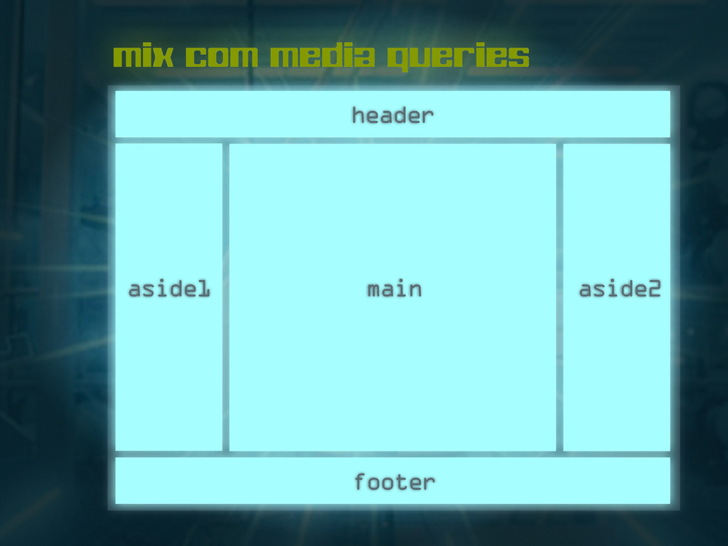 mix com media queries header main footer aside1...