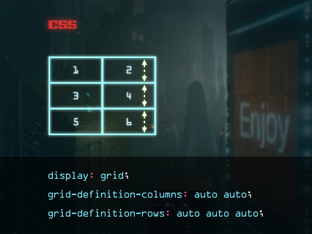 css grid-definition-rows: auto auto auto; 1 2 3...