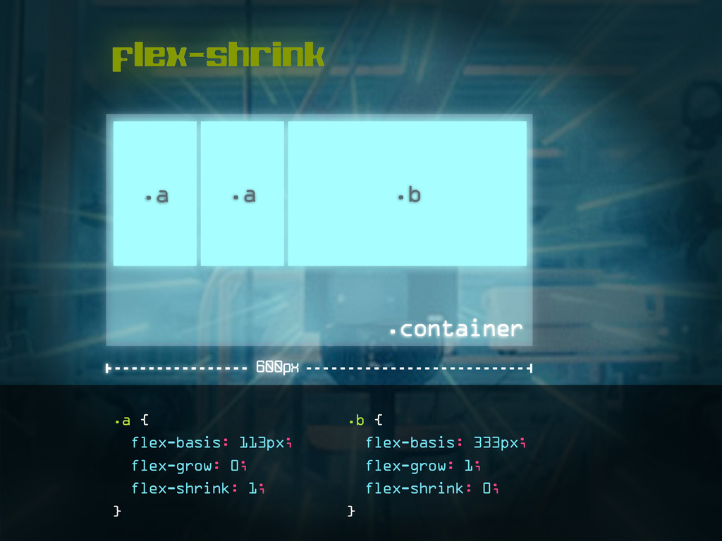 flex-shrink .a .a .b .container 600px .a { flex...