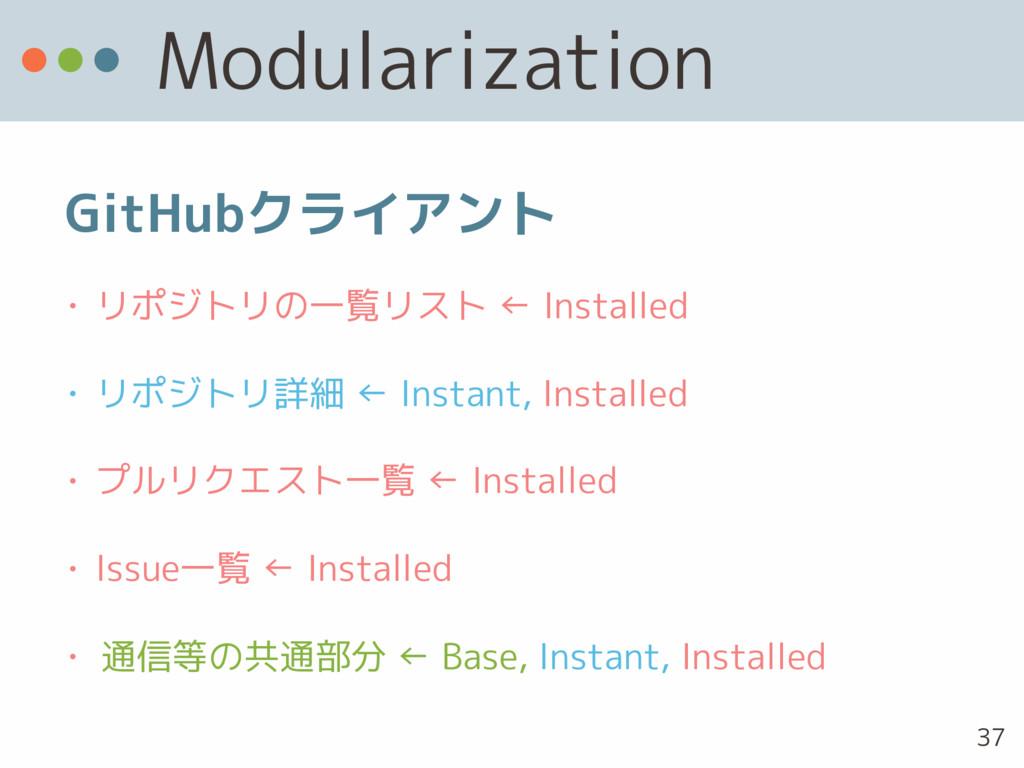 Modularization • リポジトリの一覧リスト ← Installed • リポジト...