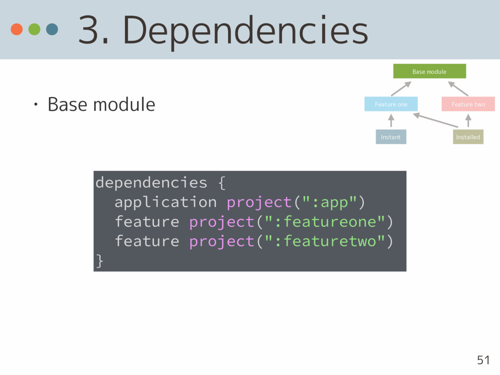 3. Dependencies • Base module dependencies { ap...