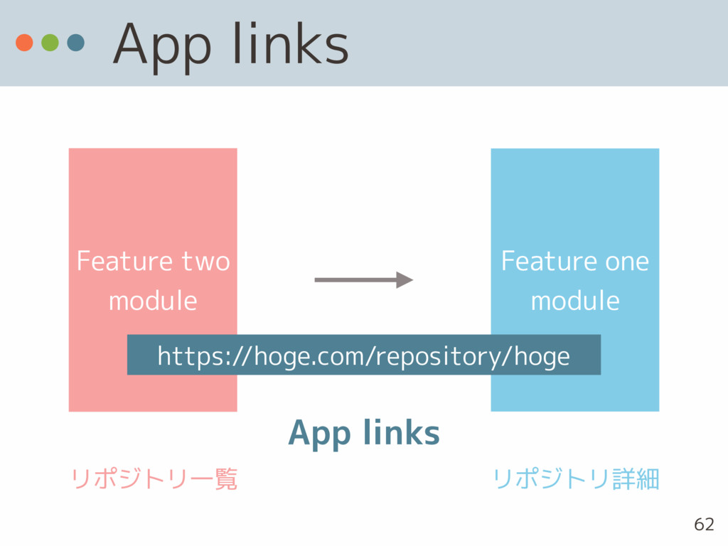 App links Feature one module Feature two module...