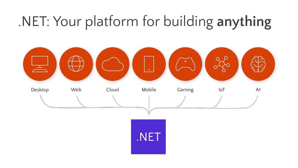 .NET: Your platform for building anything Deskt...