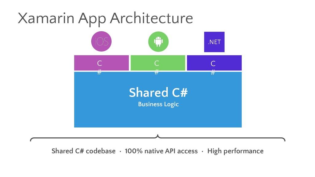 Shared C# Business Logic Xamarin App Architectu...