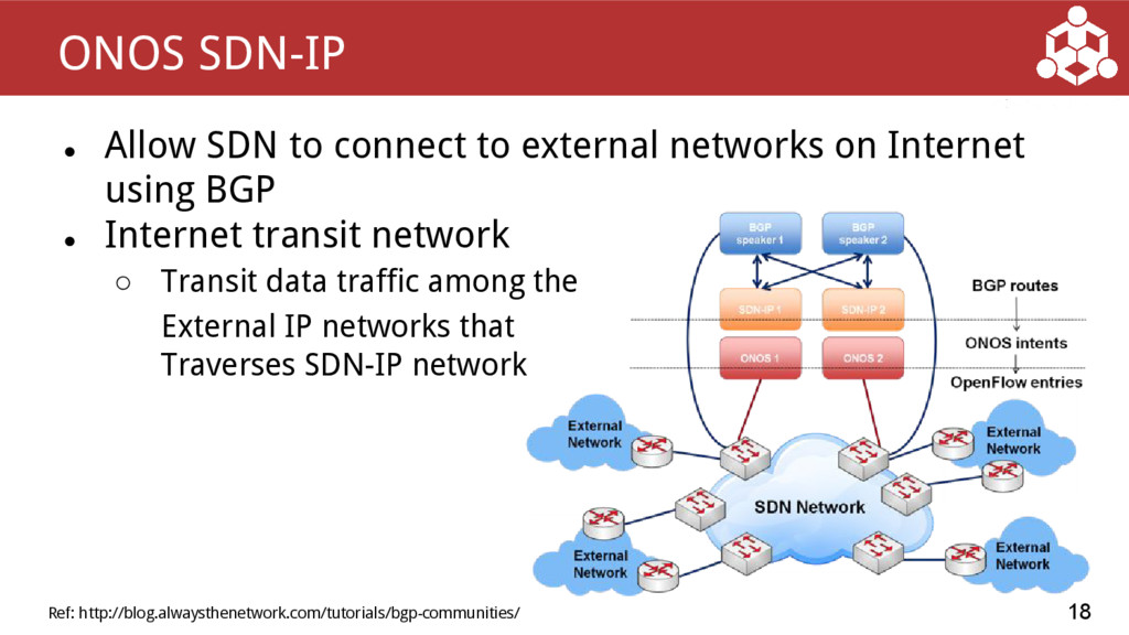 18 ONOS SDN-IP Ref: http://blog.alwaysthenetwor...
