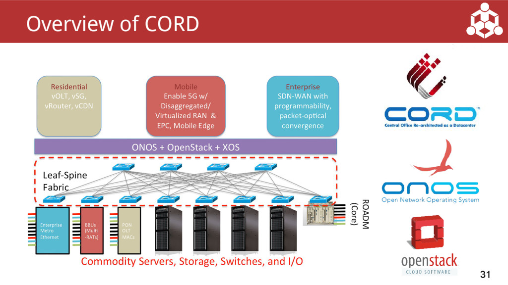 31 Overview of CORD