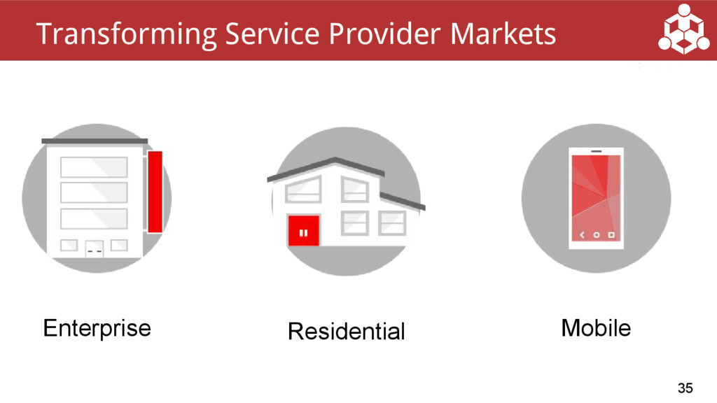35 Transforming Service Provider Markets Mobile...