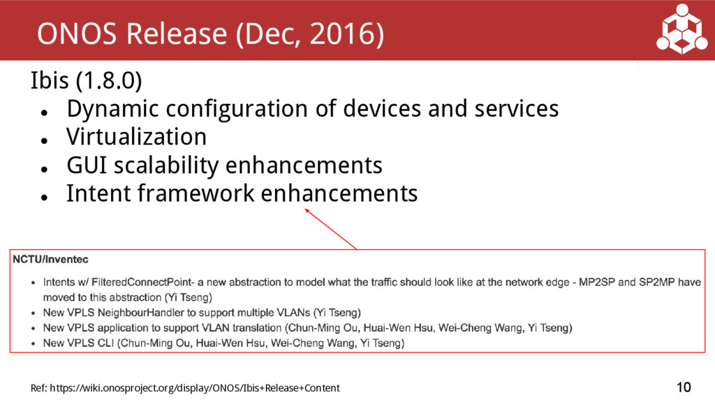 Ibis (1.8.0) ● Dynamic configuration of devices...