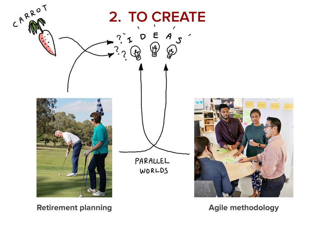 Retirement planning Agile methodology 2. TO CRE...