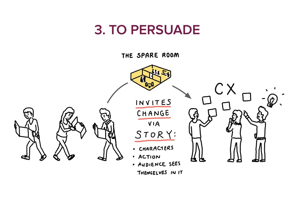 3. TO PERSUADE