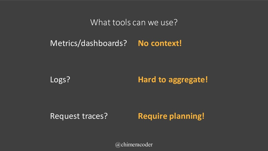 What tools can we use? Metrics/dashboards? Logs...