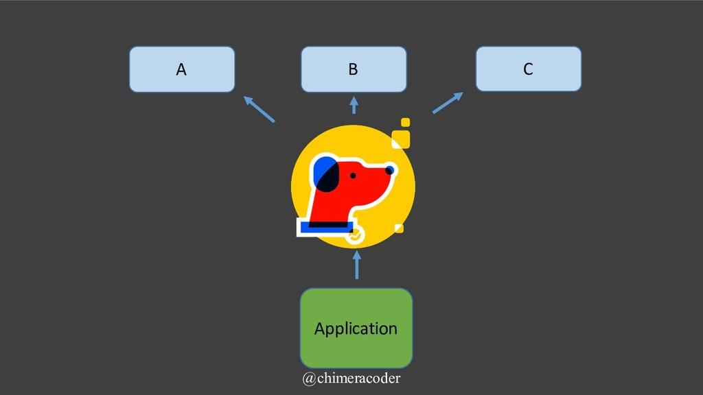 @chimeracoder Application B A C