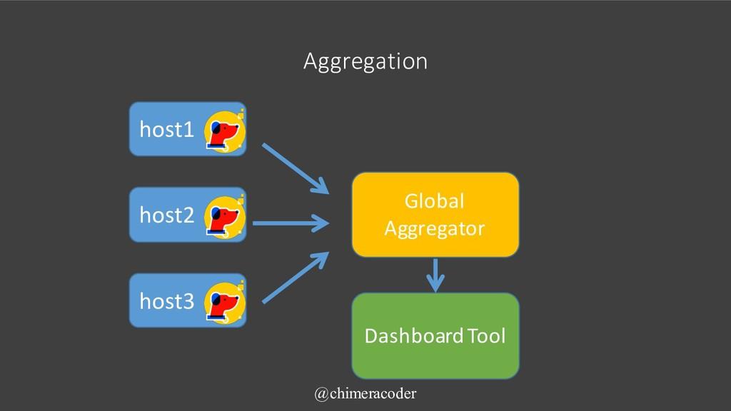 Aggregation @chimeracoder host1 host2 host3 Glo...