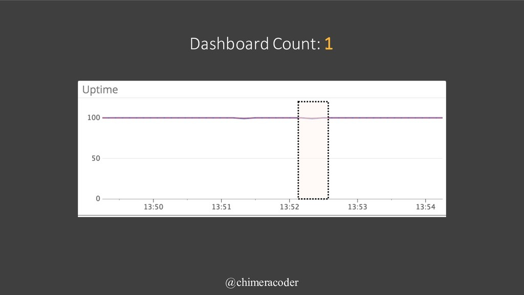 Dashboard Count: 1 @chimeracoder