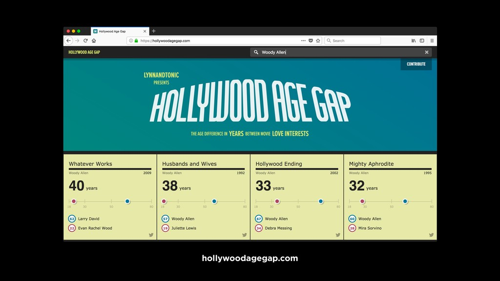 hollywoodagegap.com
