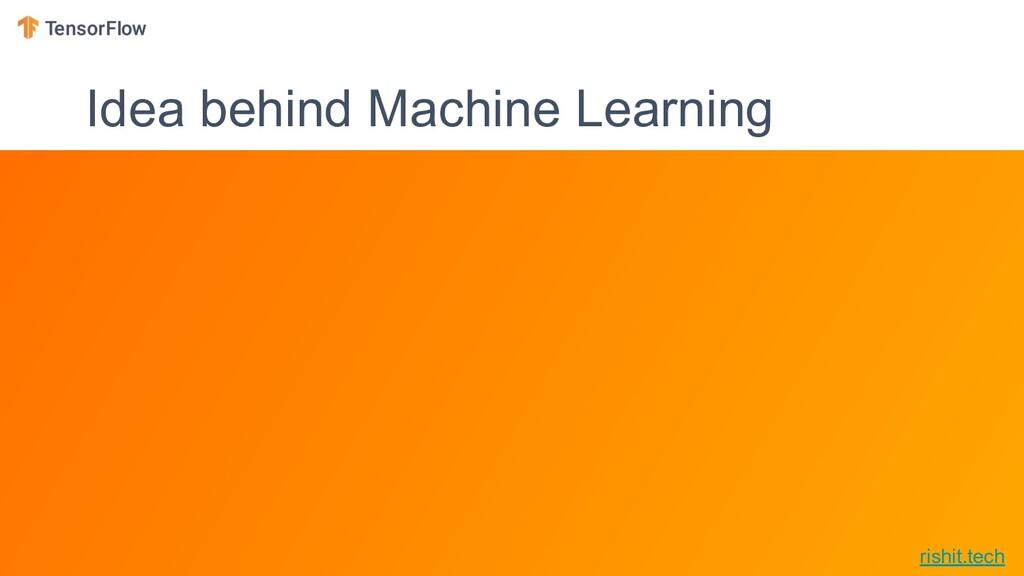 rishit.tech Idea behind Machine Learning