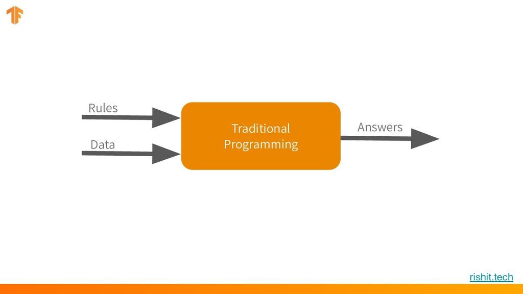 rishit.tech Rules Data Traditional Programming ...