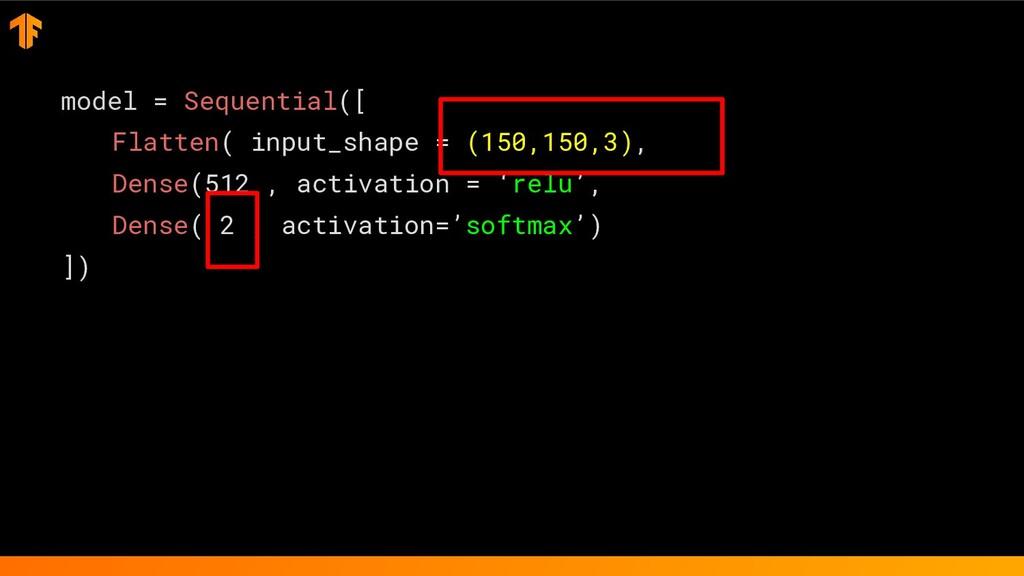 model = Sequential([ Flatten( input_shape = (15...