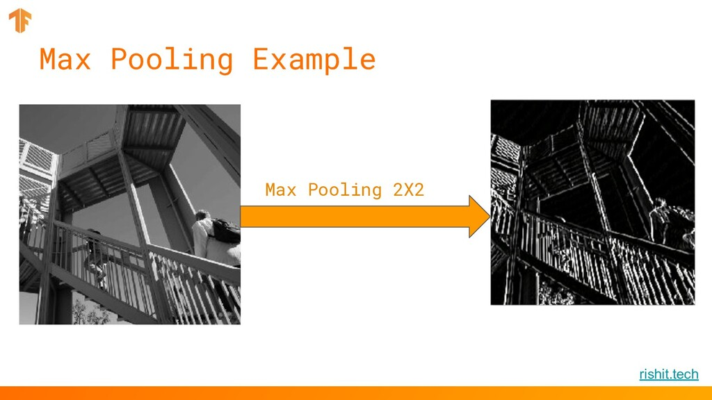 rishit.tech Max Pooling Example Max Pooling 2X2
