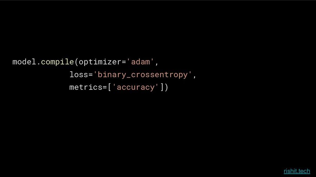 rishit.tech model.compile(optimizer='adam', los...