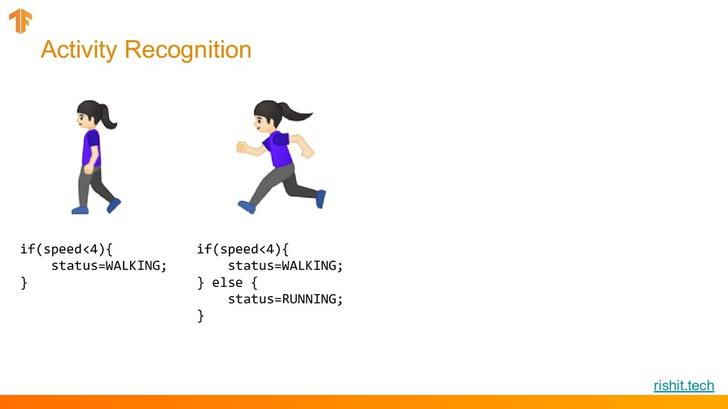 rishit.tech Activity Recognition if(speed<4){ s...
