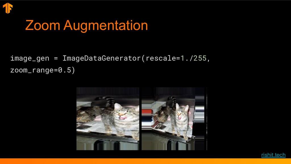 rishit.tech Zoom Augmentation image_gen = Image...