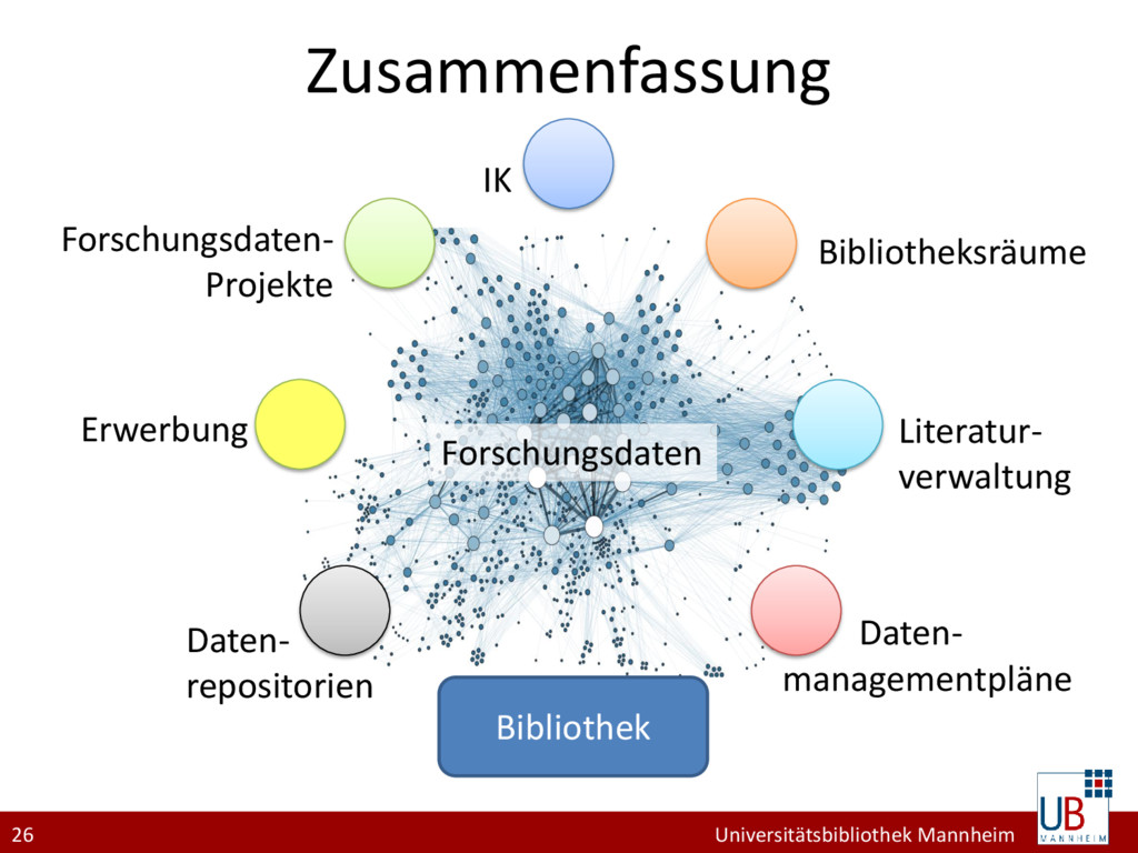 26 Universitätsbibliothek Mannheim Bibliothek D...