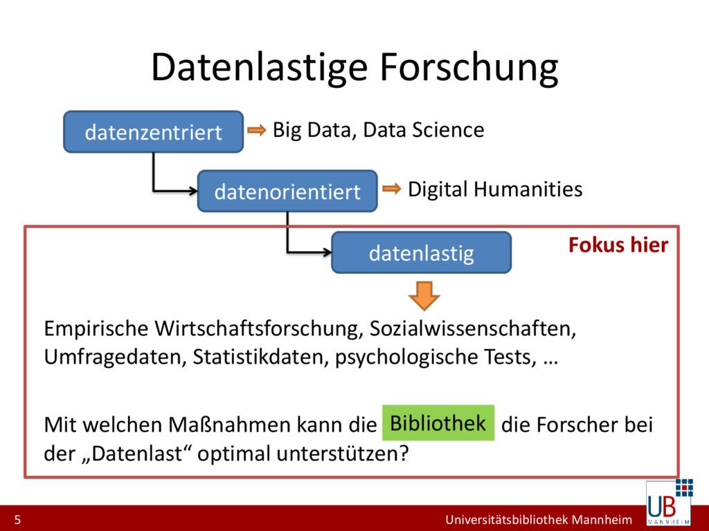 5 Universitätsbibliothek Mannheim Datenlastige ...