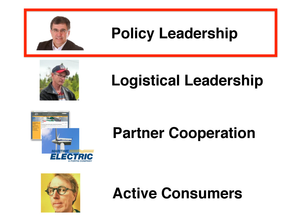 Policy Leadership Logistical Leadership Partner...
