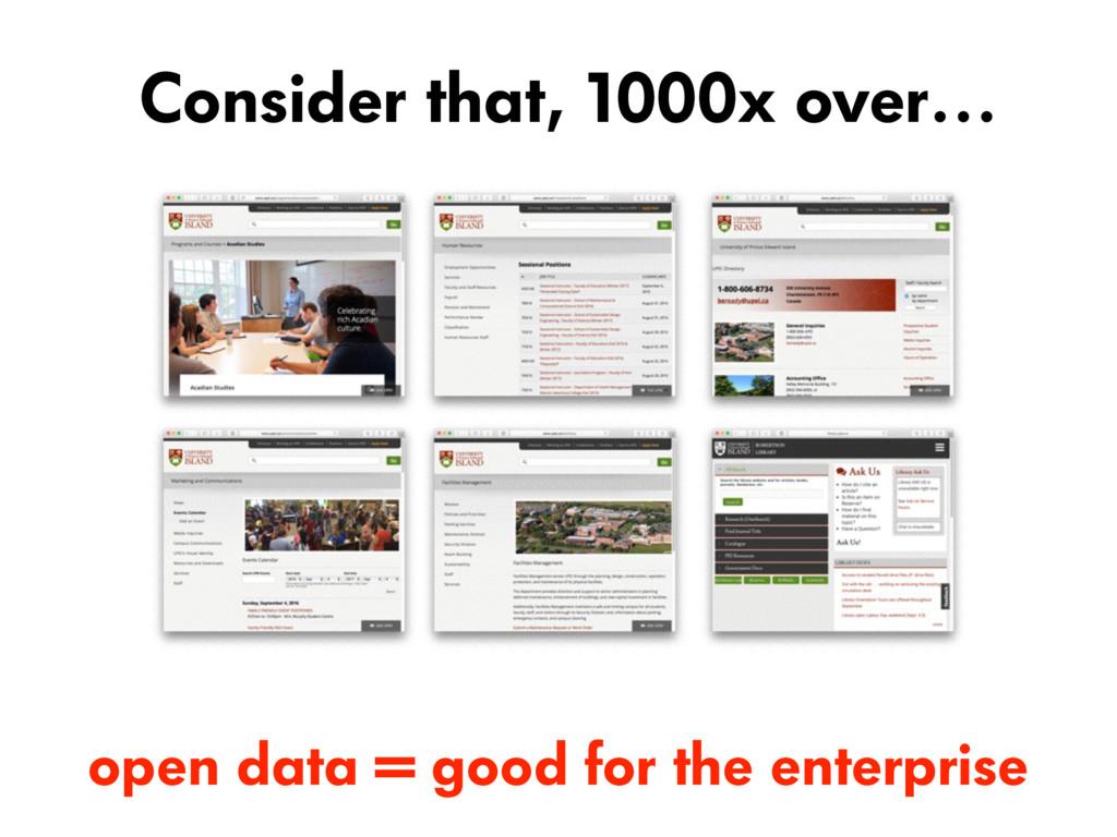 open data = good for the enterprise Consider th...