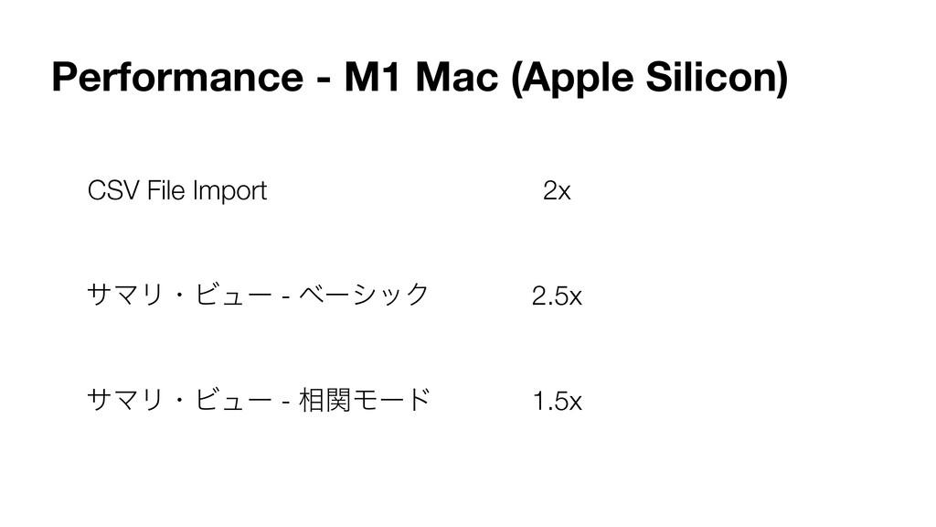 Performance - M1 Mac (Apple Silicon) CSV File I...