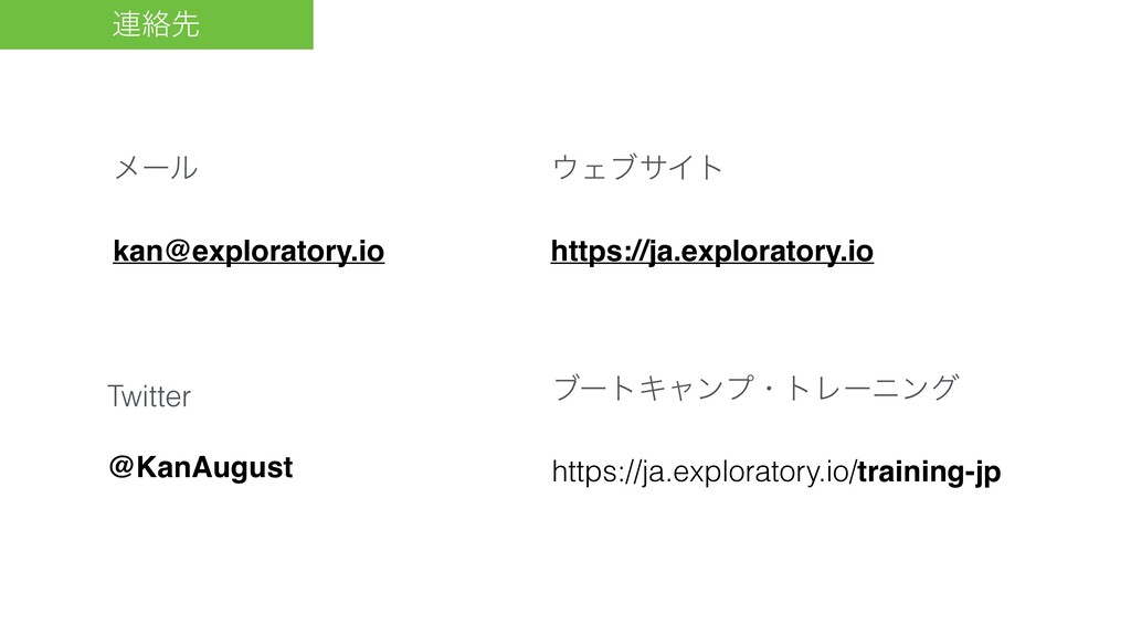 ࿈བྷઌ ϝʔϧ   kan@exploratory.io ΣϒαΠτ   https://j...