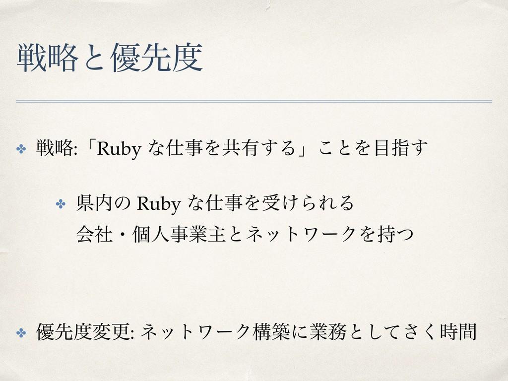 ઓུͱ༏ઌ ✤ ઓུ:ʮRuby ͳΛڞ༗͢Δʯ͜ͱΛࢦ͢ ✤ ݝͷ Ruby ͳ...