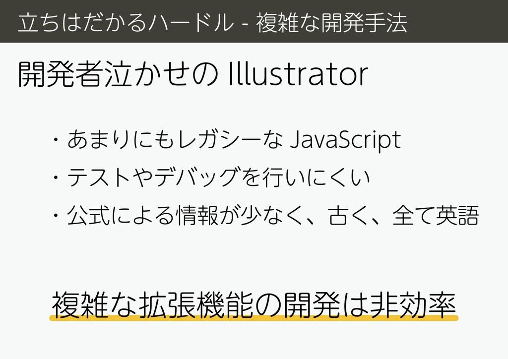 ・あまりにもレガシーな JavaScript ・テストやデバッグを行いにくい ・公式による情報...