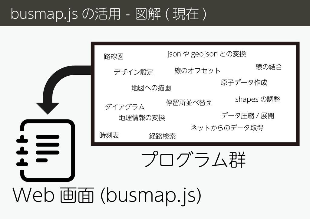 経路検索 路線図 デザイン設定 地図への描画 線のオフセット 線の結合 ネットからのデータ取得...