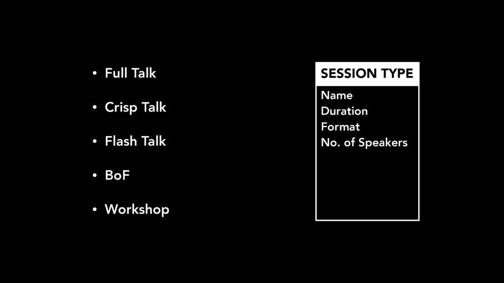 • Full Talk • Crisp Talk • Flash Talk • BoF • W...