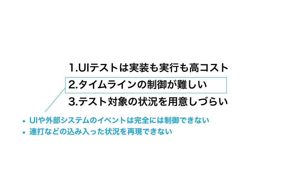 6*ςετ࣮࣮ߦߴίετ λΠϜϥΠϯͷ੍ޚ͕͍͠ ςετରͷঢ়گ...