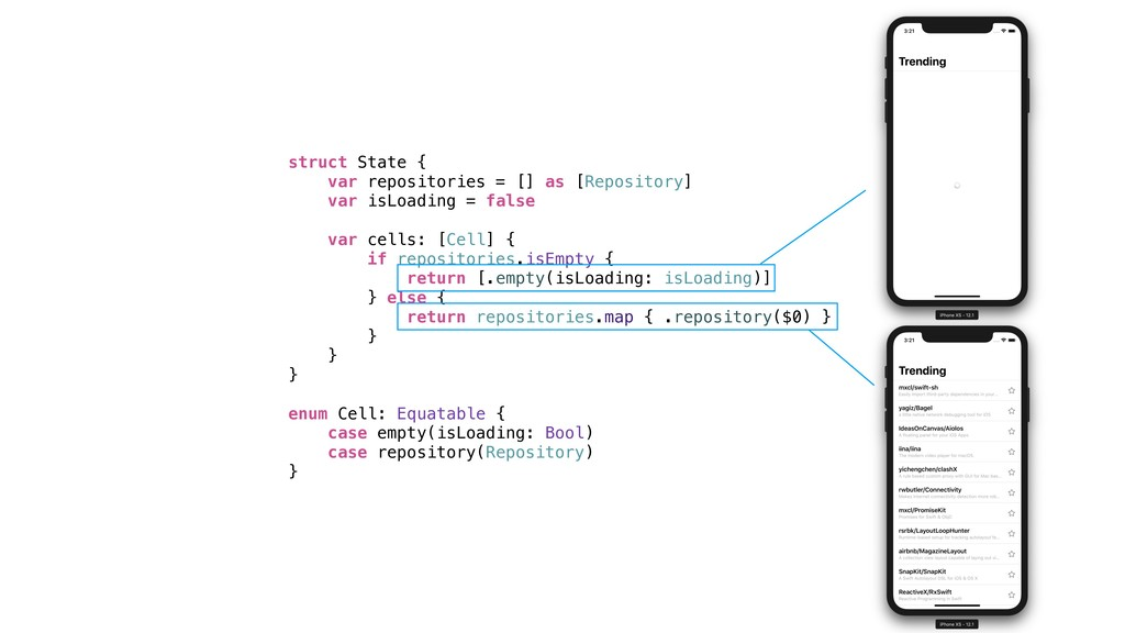 struct State { var repositories = [] as [Reposi...