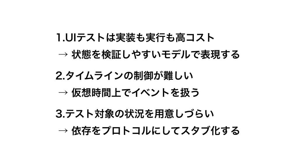 6*ςετ࣮࣮ߦߴίετ ˠঢ়ଶΛݕূ͍͢͠ϞσϧͰදݱ͢Δ λΠϜϥ...
