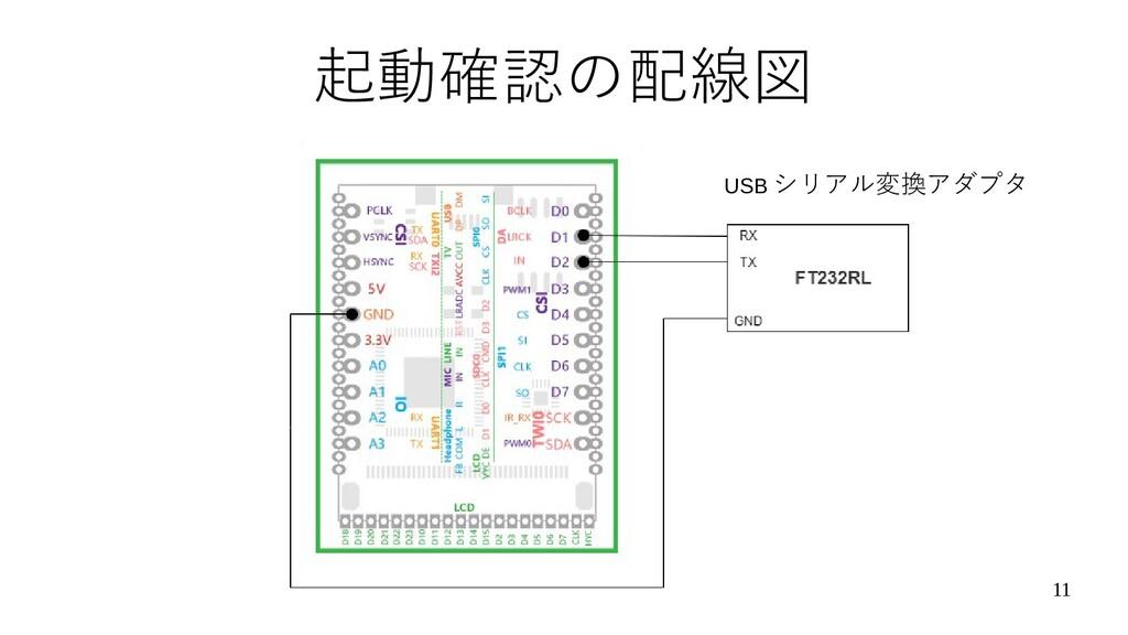 11 起動確認の配線図 USB シリアル変換アダプタ