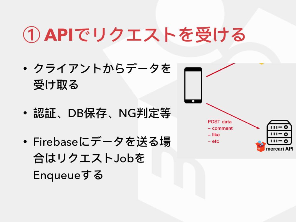 ① APIでリクエストを受ける • クライアントからデータを 受け取る • 認証、DB保存、N...