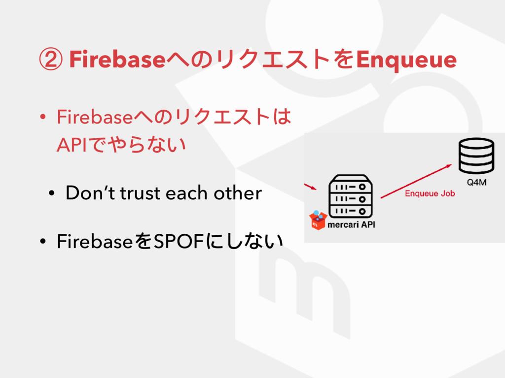 ② FirebaseへのリクエストをEnqueue • Firebaseへのリクエストは AP...