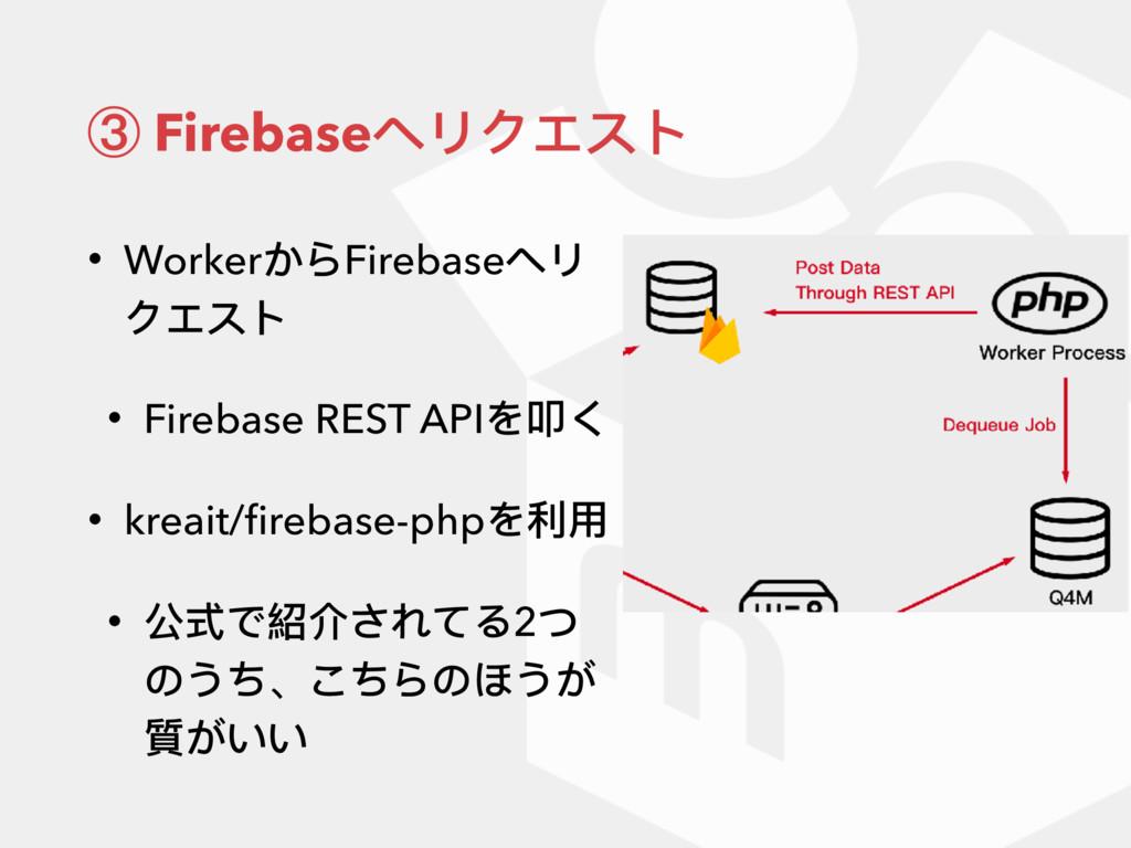 ③ Firebaseへリクエスト • WorkerからFirebaseへリ クエスト • Fi...