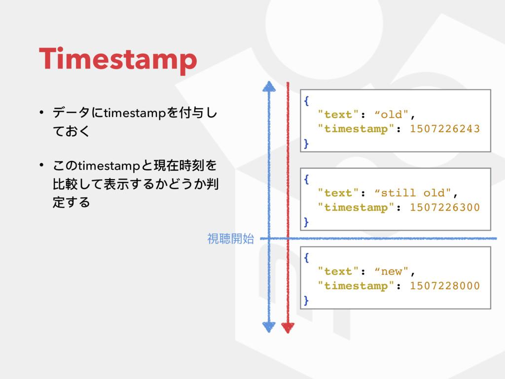 Timestamp • データにtimestampを付与し ておく • このtimestamp...