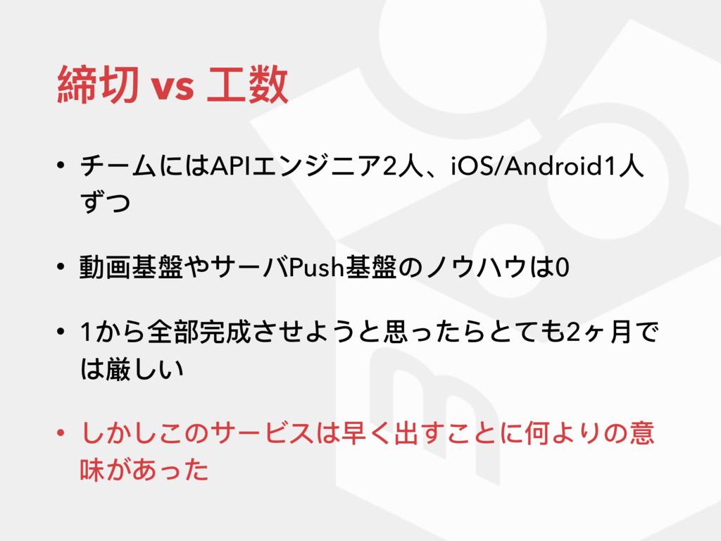 締切 vs ⼯工数 • チームにはAPIエンジニア2⼈人、iOS/Android1⼈人 ずつ ...